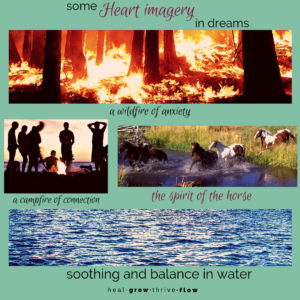 some heart imagery in dreams healgrowthriveflow.com